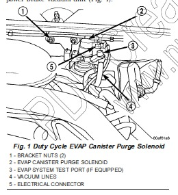 2003 Dodge Durango Evap System Diagram