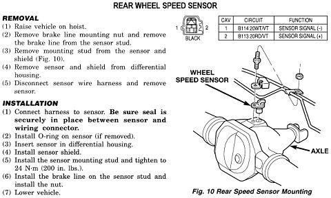 D Output Speed Sensor