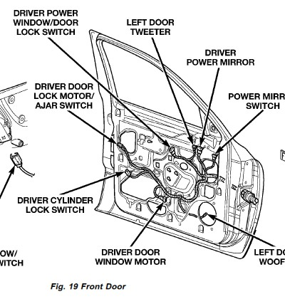 2000 Dodge Durango Door Lock Diagram Wiring Problems