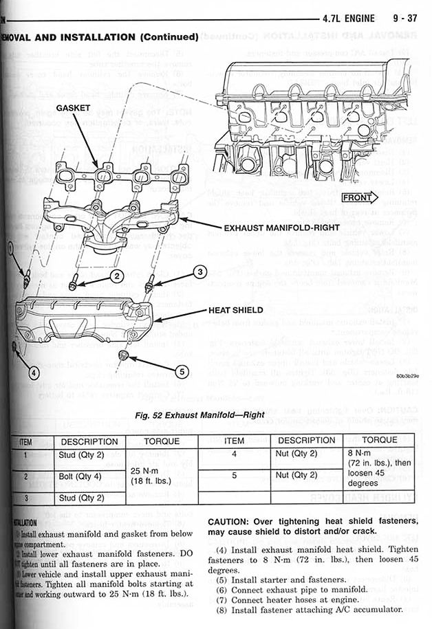 Dodge 4 7 Exhaust Manifold Studs Torque Specs | Autos Post
