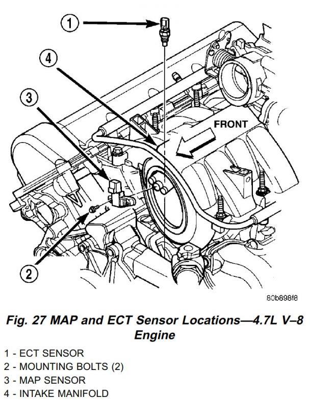 2001 dodge durango map sensor location