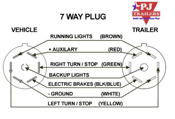 dodge durango trailer wiring diagram adding hitch to 2016 limited dodge durango forum  dodge durango