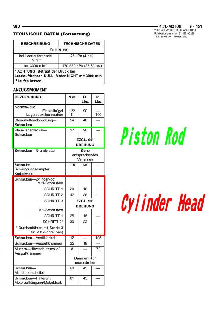 D Need Assitance Torque Values V Anzugsdrehmomente L Wj on 2000 Dodge Dakota Specs