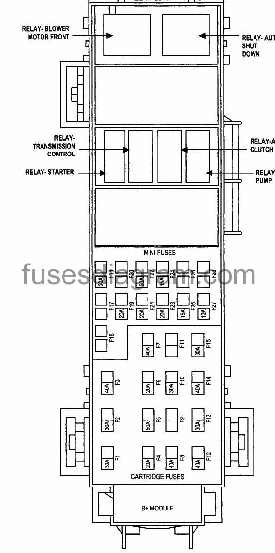1998 dodge durango fuel pump wiring diagram html