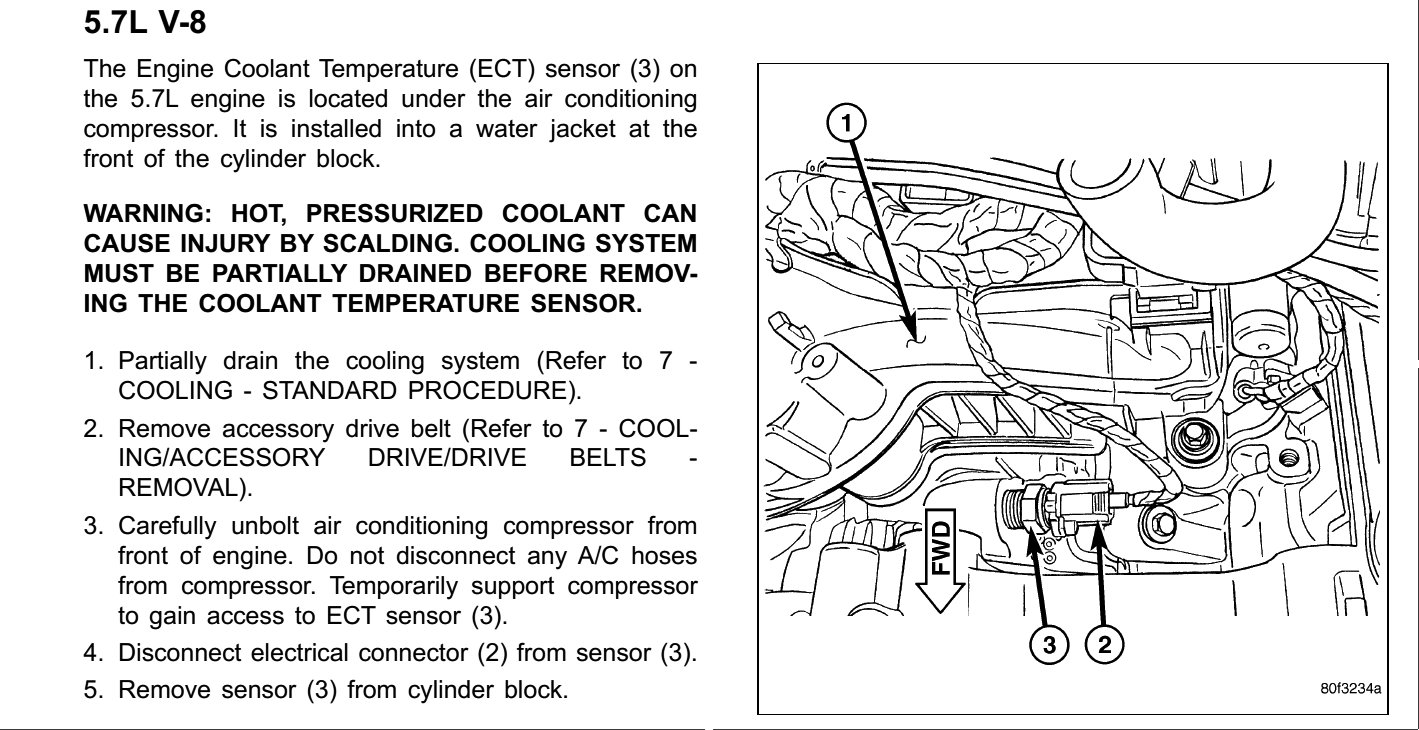 2004 Durango 5 7 Engine Diagram Wiring Fuse Box Layout Of 03 Dodge 4x4 4 Hemi Overheating Source