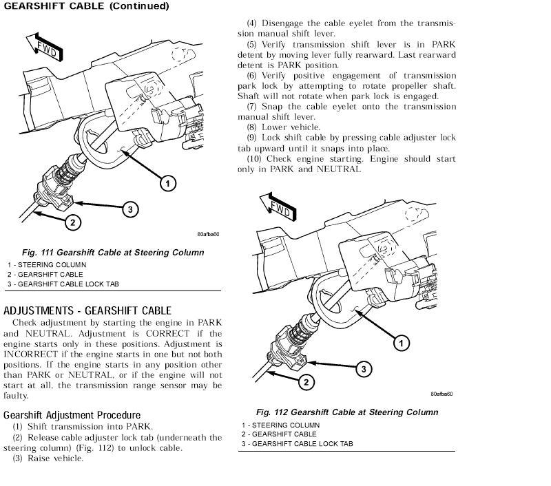 Automatic Shifter Or Indicator Adjustment. Automatic Shifter Or Indicator Adjustmentgearshift. Dodge. Dodge Transmission Shifter Linkage Diagram At Scoala.co