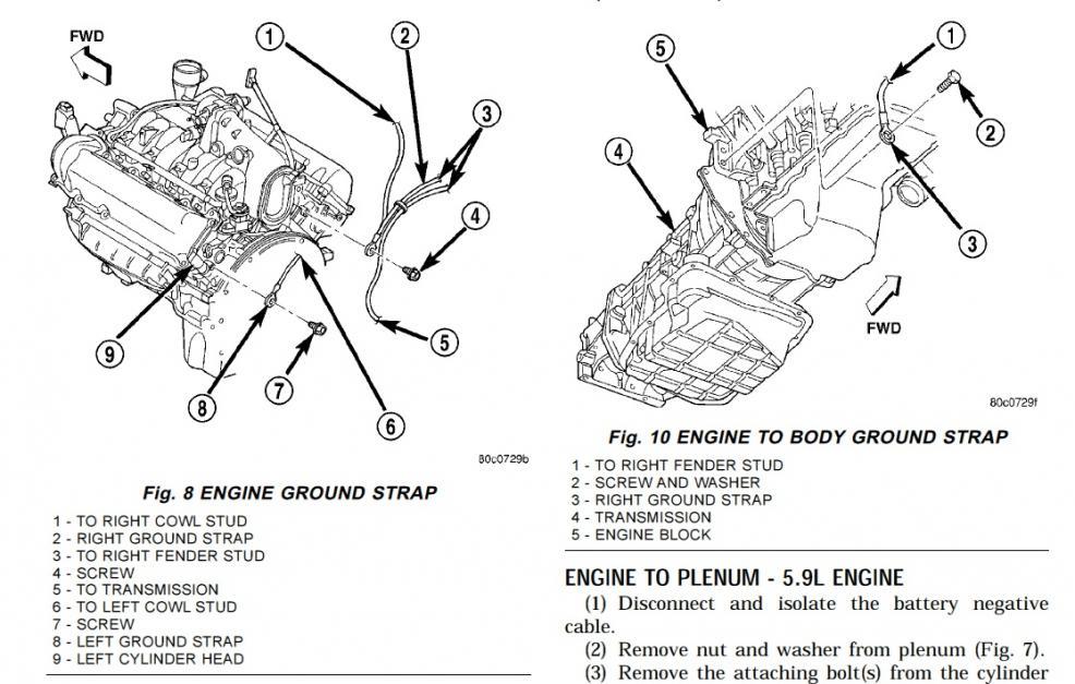 D T Durango L Engine Ground Locations Groundstraps on 04 Dodge Durango Limited