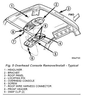 dodge dakota overhead console wiring diagram overhead console removal info needed dodge durango forum  overhead console removal info needed