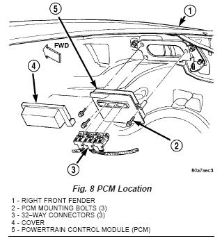 D Pcm Location Pcm on 1998 Ford Windstar Fuel Filter