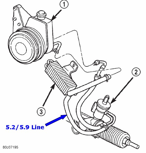 Power Steering Question And Pn Inquiry