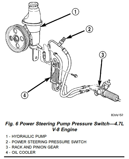 dodge durango power steering diagrams 2000 dodge durango