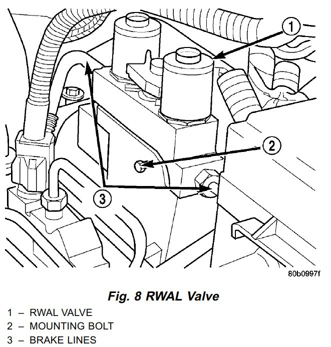 2000 Dodge Durango 5 2l Wiring Diagram Full Hd Version Wiring Diagram Tang Cabinet Accordance Fr