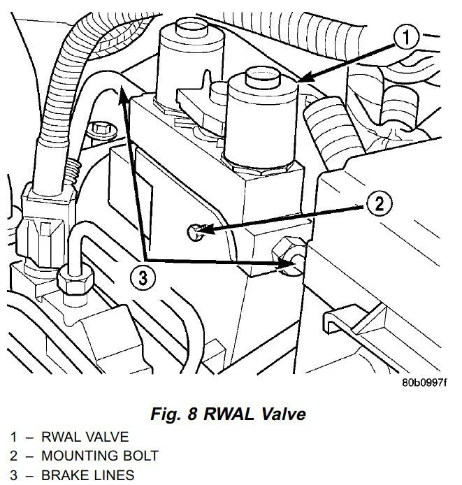 Dodge Brake Line Diagrams