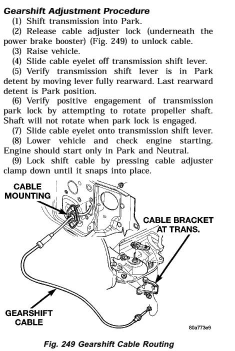 D Transmission Prndl Linkage Shift Cable