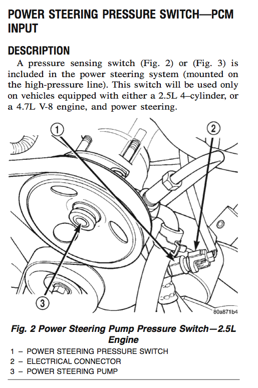 D P Code Power Steering Pressure Switch Switch Fig on 2004 Dodge Ram Power Steering Diagram