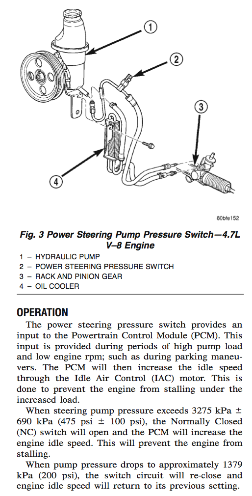 P0551 Code - power steering pressure switch-switch_fig2.png