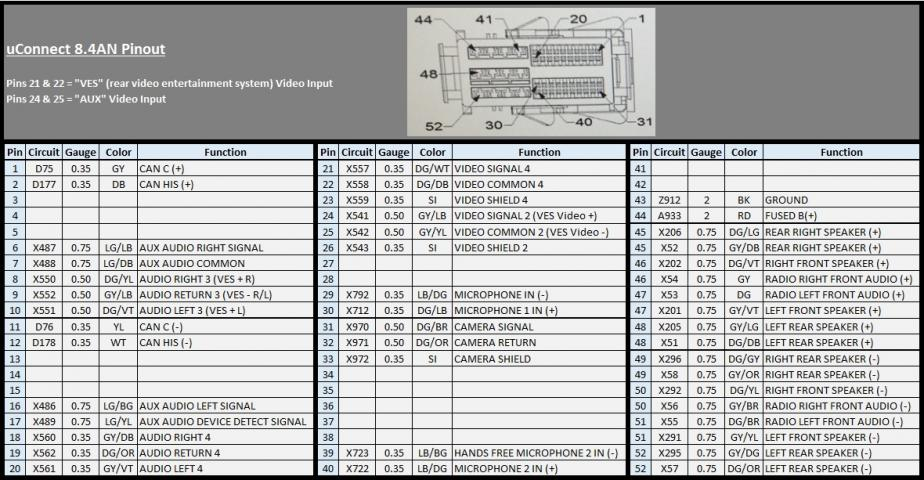 28173d1460168320 tazer z automotive worth uconnect_84an_pinout tazer from z automotive, worth it? page 3 Dodge Journey Uconnect Wiring-Diagram at alyssarenee.co