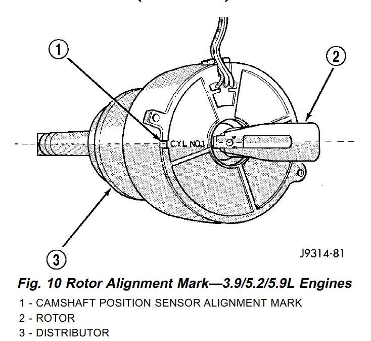 electrical fuse box problem 99 durango 5 9