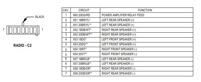 03 durango fuse diagram radio wiring diagram dodge durango forum  radio wiring diagram dodge durango forum