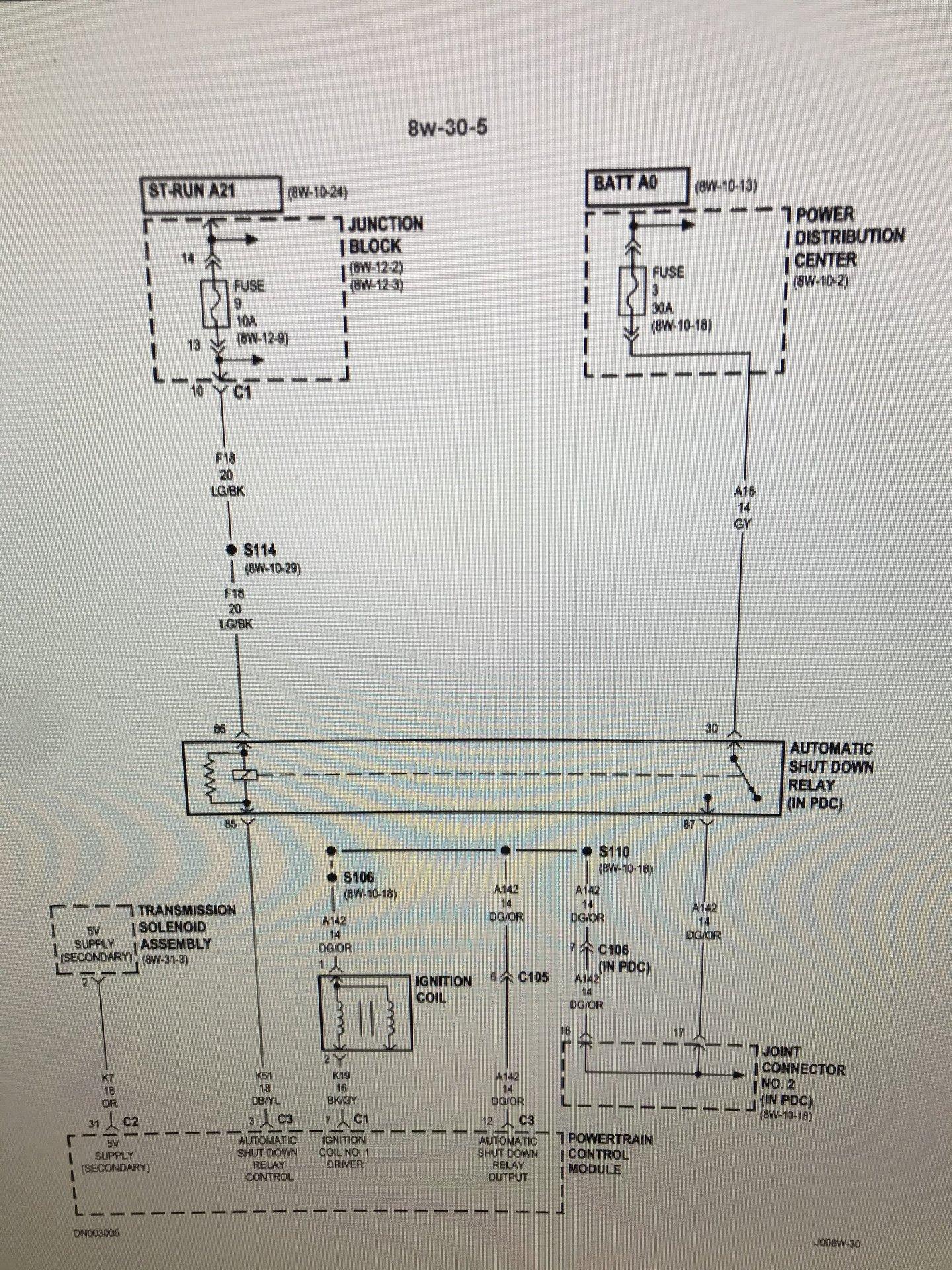 2000 Dodge Durango Transmission Wiring Diagram Wiring Diagram Complete Complete Lionsclubviterbo It